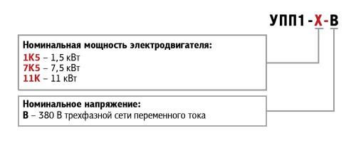 Обозначение при заказе УПП1